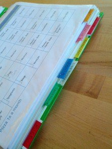 Meal Planning #4: Our Current Meal Planning System
